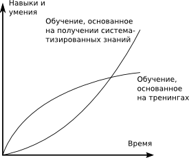 ../migration_learning_curve.png