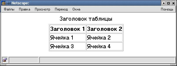 Как сделать таблицу в таблице css 835
